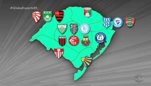 Campeonato Gaúcho: Divisão de Acesso já é pauta de reunião